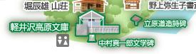 軽井沢高原文庫